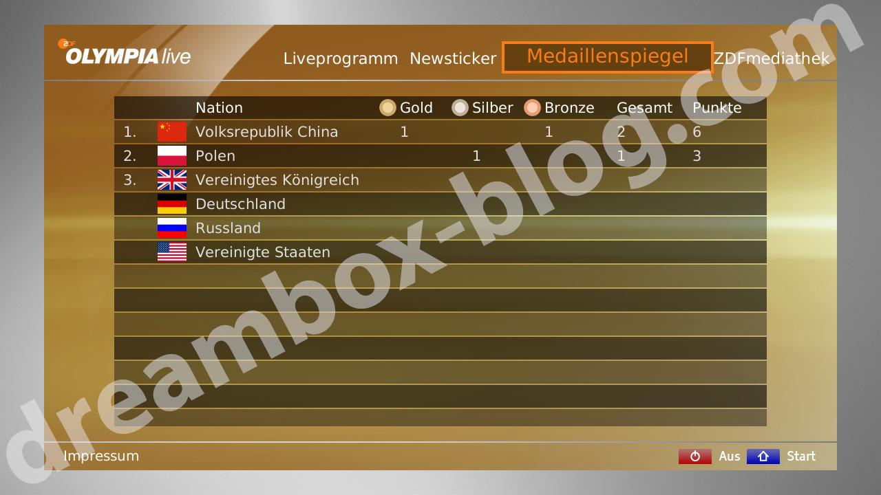 Olympia 2012 in hd und alle wettk mpfe ber hbbtv for Spiegel newsticker